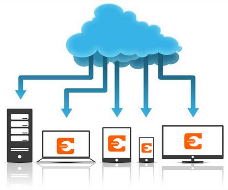 Cloud Based SaaS
