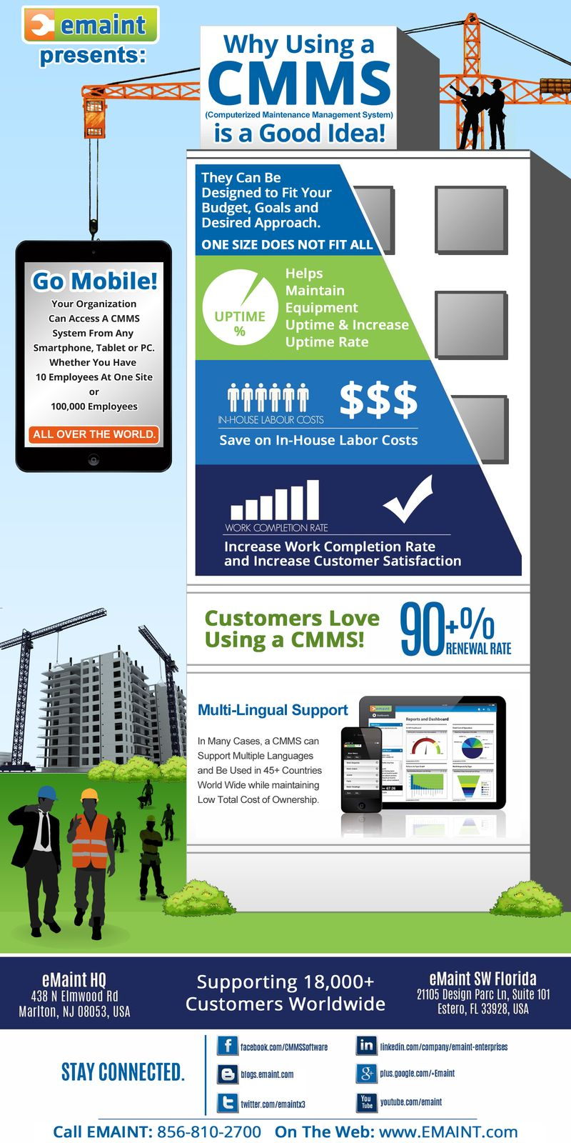 Emaint2-infographic